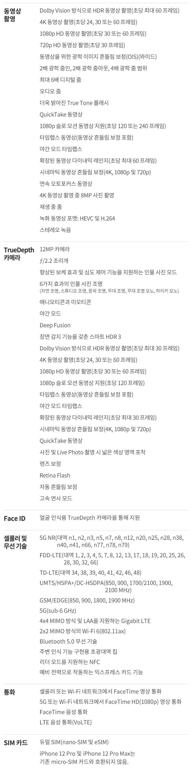 spec_iPhone12-Pro_750px-2.jpg