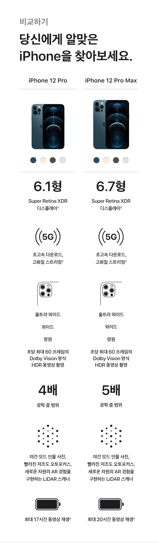 iPhone12-Pro_제품페이지_750px-5.jpg