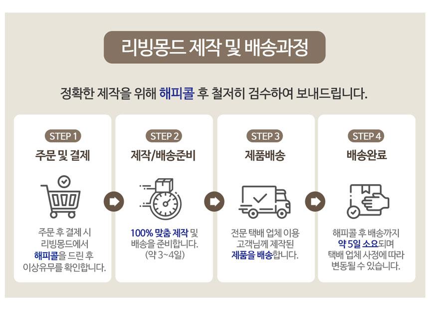 암막 허니콤 블라인드 제작 과정